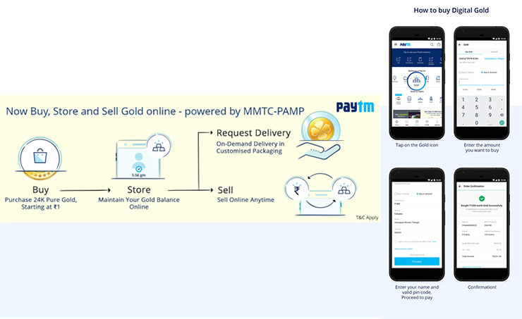 Paytm to Launch Digital Gold on its App by Joining Hands