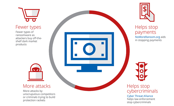 McAfee Labs Predicts Five Cybersecurity Trends for 2018