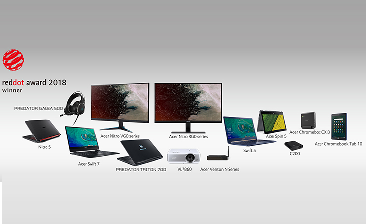 Acer Honored with 13 Red Dot Design Awards 2018